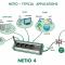Intelligent WIFI Strømstyring NETIO4 - Sølv model - DE 90-250V