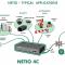 Smart PDU med M2M API protokol